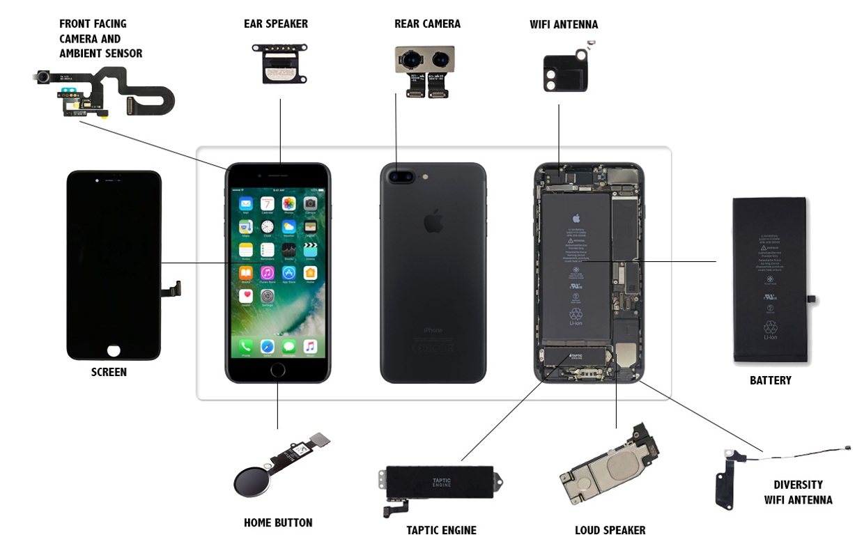 finest selection 719e8 30a16 Apple iPhone 7 Plus Other Parts Repair / Replacement Service